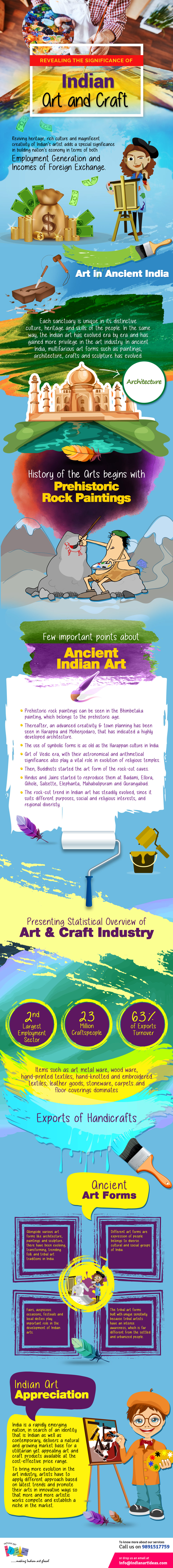 Significance Of Indian Art And Craft Infographic